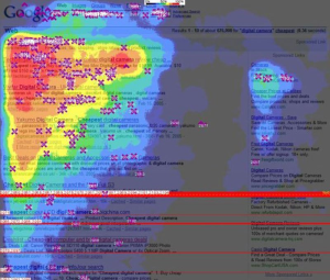 SEO Eye tracking heat map